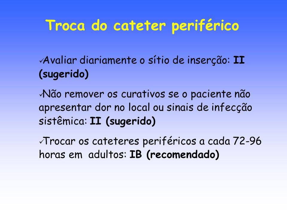 Troca do cateter periférico