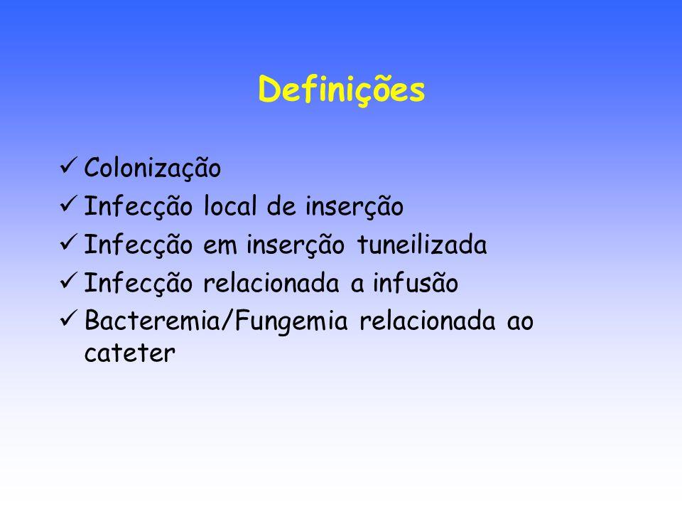 Definições Colonização Infecção local de inserção