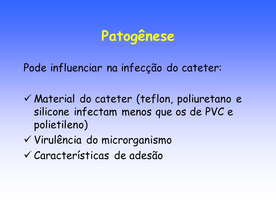 Patogênese Pode influenciar na infecção do cateter: