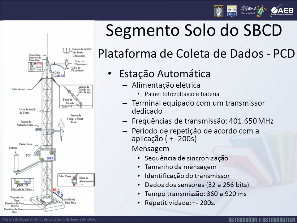 Plataforma de Coleta de Dados - PCD