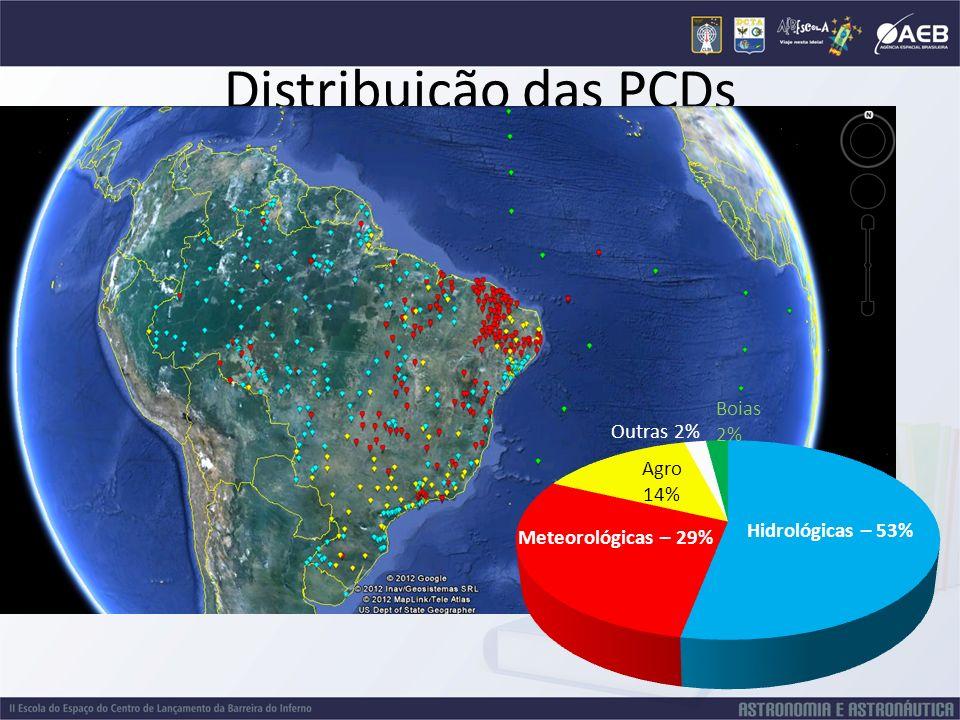 Distribuição das PCDs Boias 2% Outras 2% Agro 14% Hidrológicas – 53%