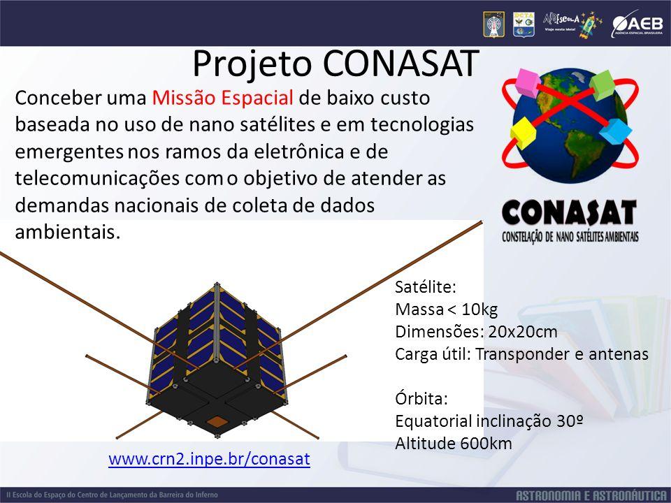 Projeto CONASAT