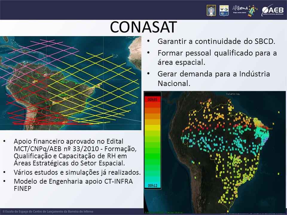CONASAT Garantir a continuidade do SBCD.