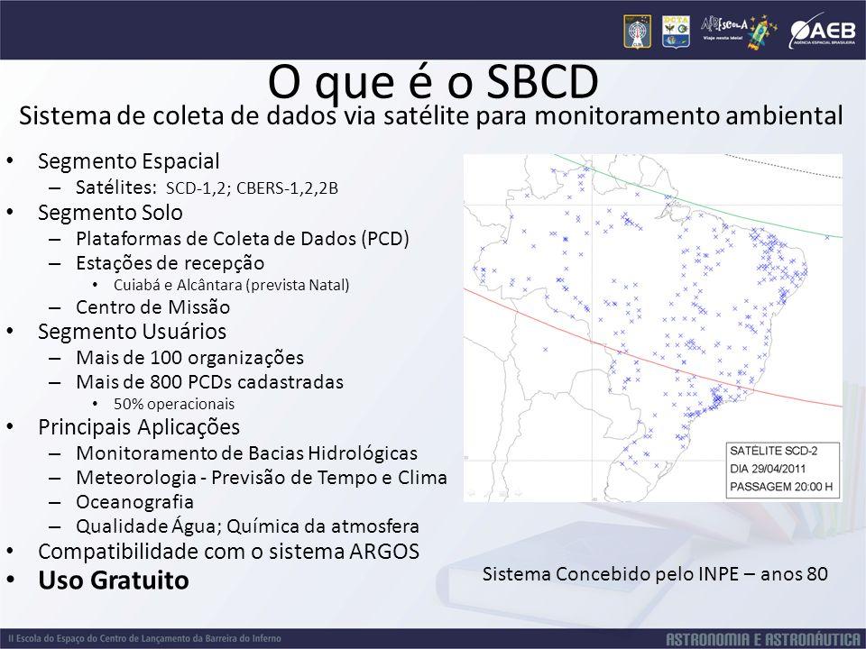 O que é o SBCDSistema de coleta de dados via satélite para monitoramento ambiental. Segmento Espacial.