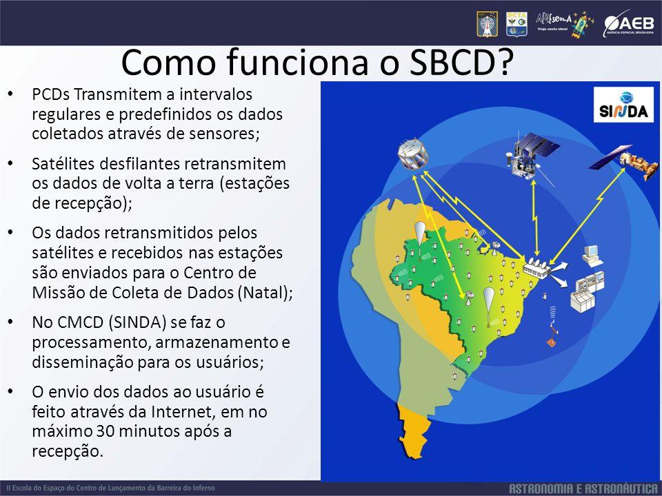 Como funciona o SBCD PCDs Transmitem a intervalos regulares e predefinidos os dados coletados através de sensores;