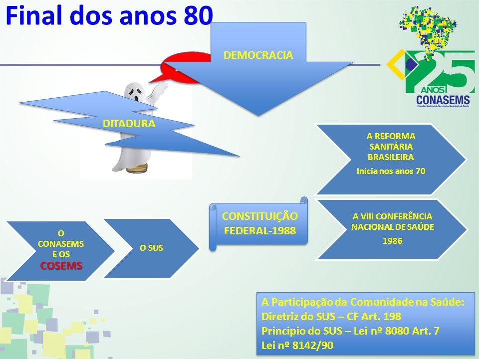 A VIII CONFERÊNCIA NACIONAL DE SAÚDE A REFORMA SANITÁRIA BRASILEIRA