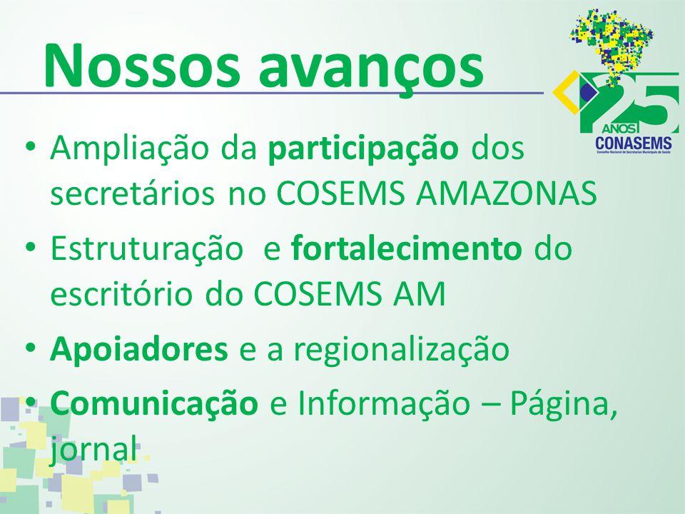 Nossos avanços Ampliação da participação dos secretários no COSEMS AMAZONAS. Estruturação e fortalecimento do escritório do COSEMS AM.