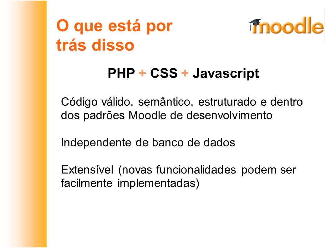 O que está por trás disso PHP + CSS + Javascript