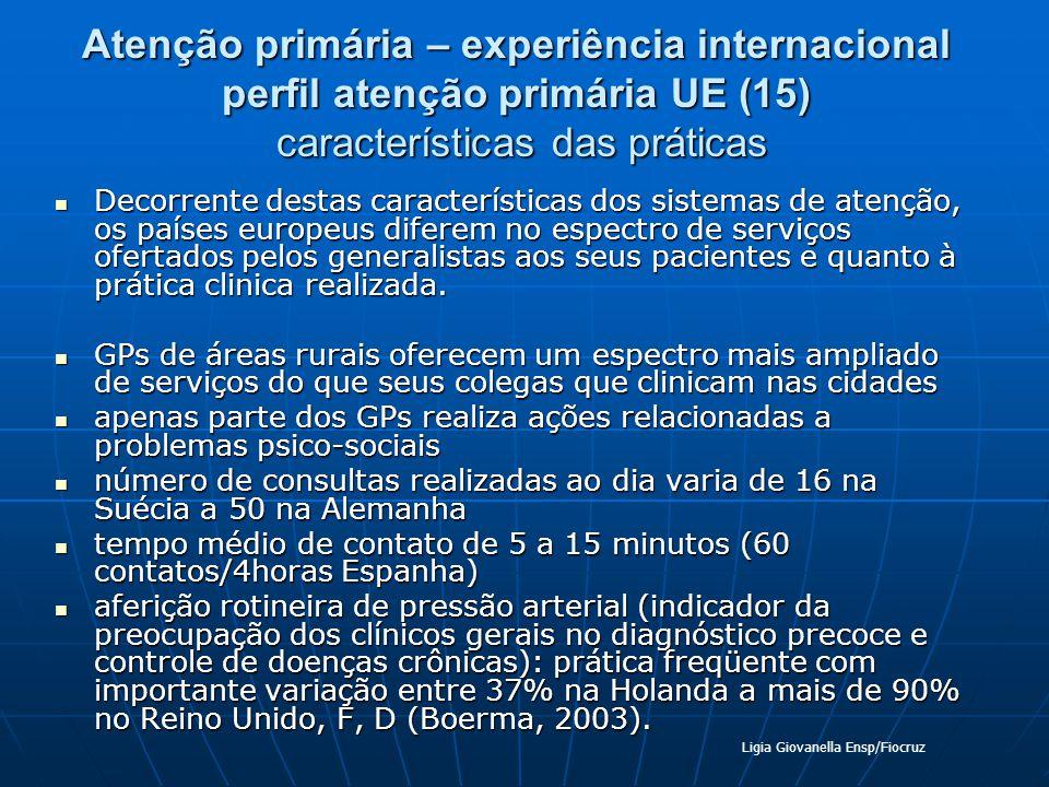Atenção primária – experiência internacional perfil atenção primária UE (15) características das práticas