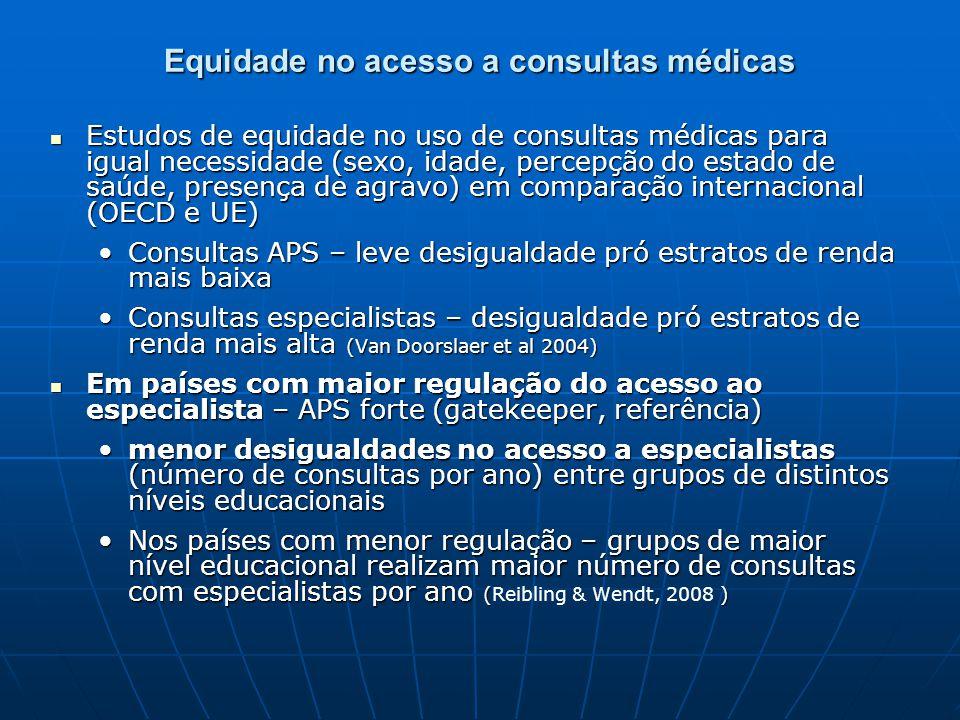 Equidade no acesso a consultas médicas