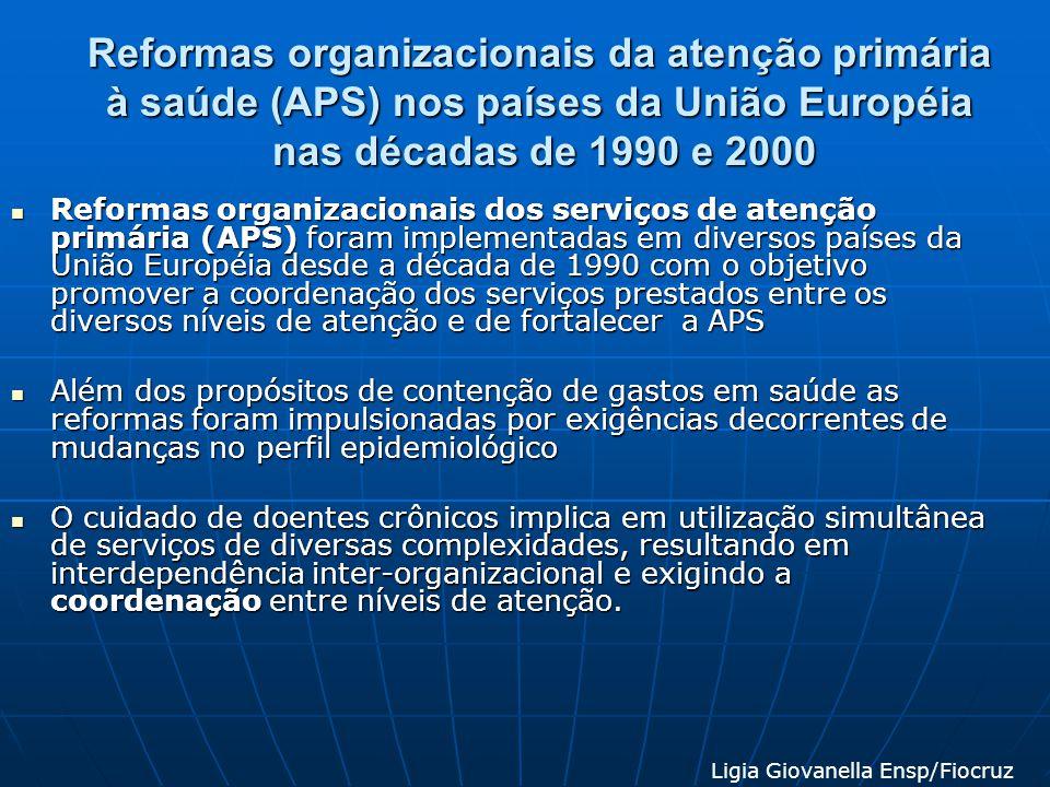Reformas organizacionais da atenção primária à saúde (APS) nos países da União Européia nas décadas de 1990 e 2000