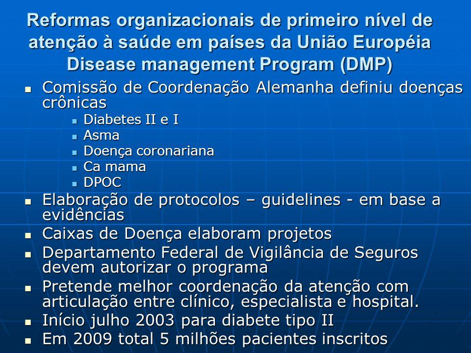 Reformas organizacionais de primeiro nível de atenção à saúde em países da União Européia Disease management Program (DMP)