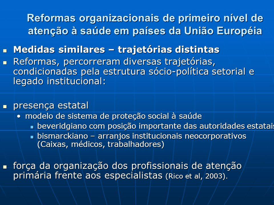 Reformas organizacionais de primeiro nível de atenção à saúde em países da União Européia