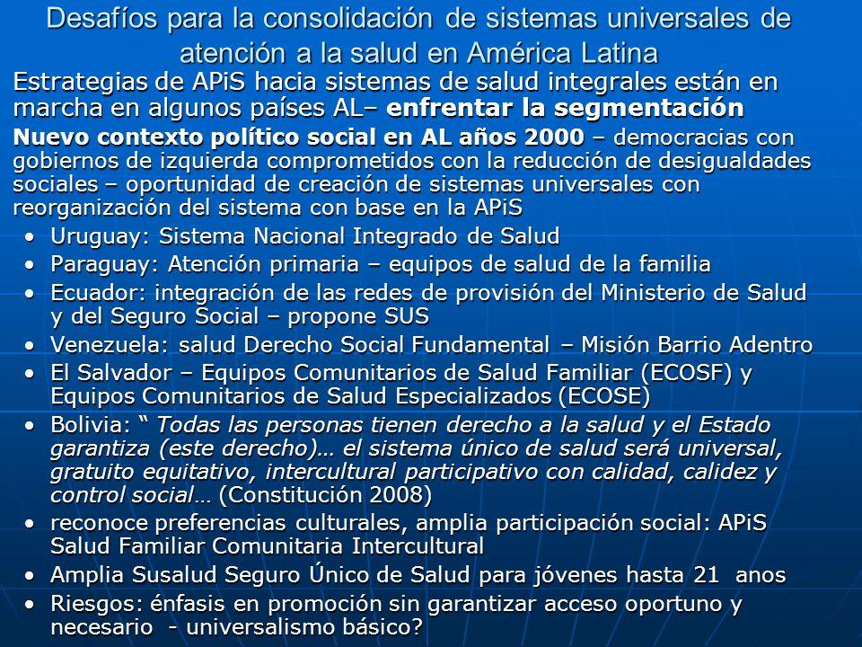 Desafíos para la consolidación de sistemas universales de atención a la salud en América Latina