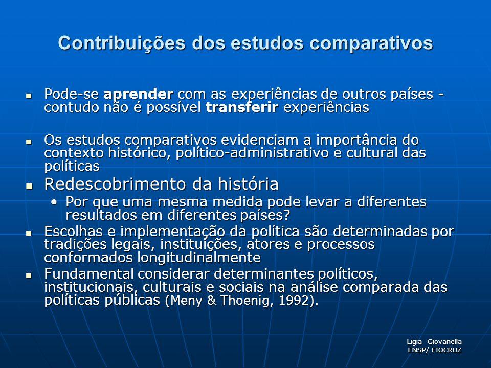 Contribuições dos estudos comparativos