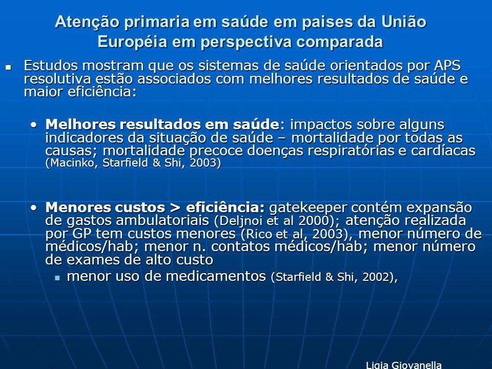 Atenção primaria em saúde em paises da União Européia em perspectiva comparada
