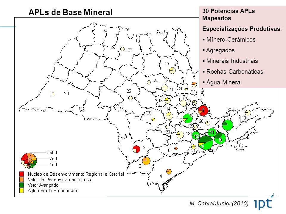 APLs de Base Mineral 30 Potencias APLs Mapeados