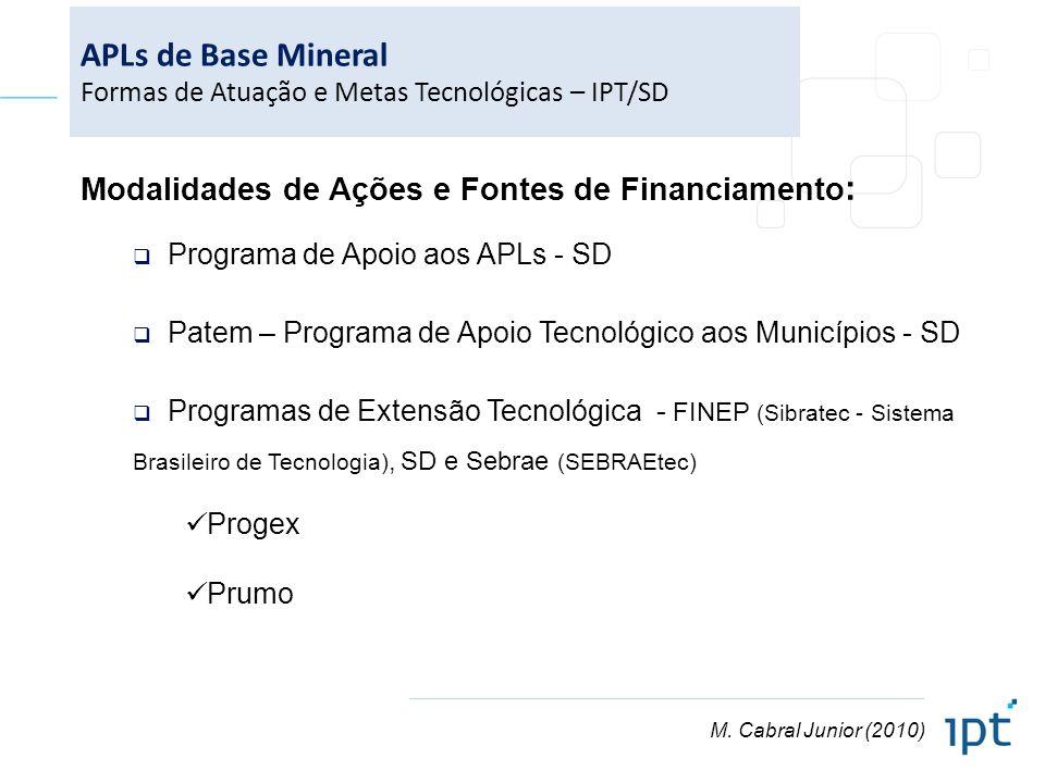 APLs de Base Mineral Formas de Atuação e Metas Tecnológicas – IPT/SD