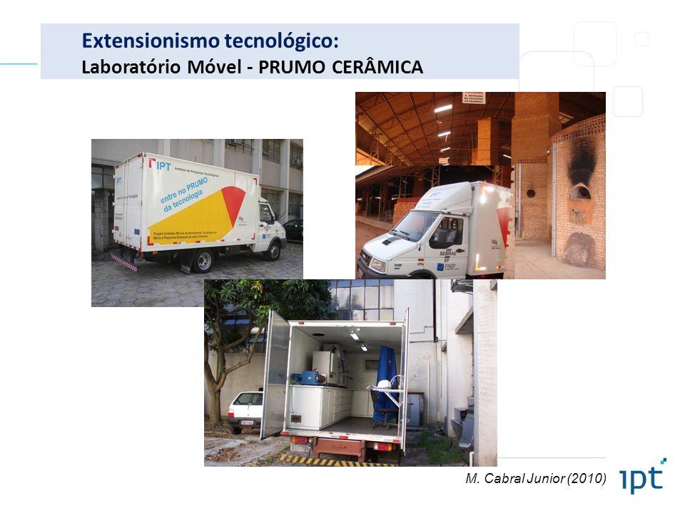 Extensionismo tecnológico: Laboratório Móvel - PRUMO CERÂMICA