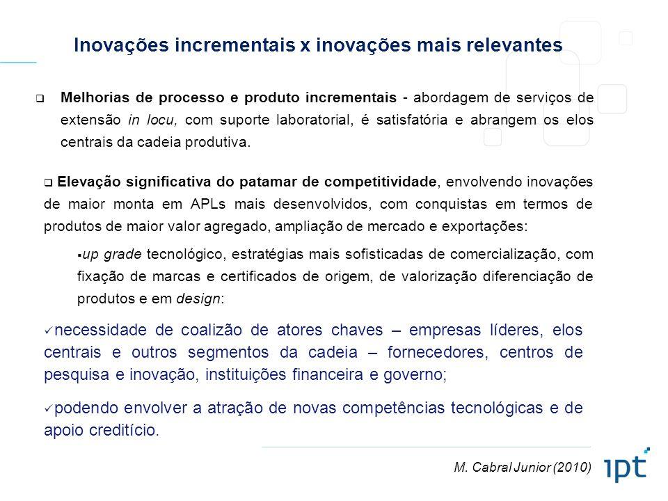 Inovações incrementais x inovações mais relevantes