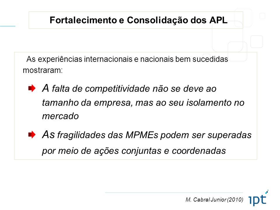 Fortalecimento e Consolidação dos APL