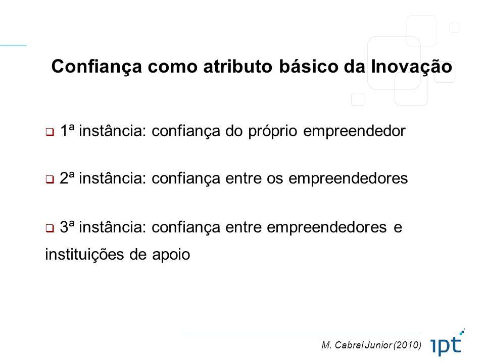 Confiança como atributo básico da Inovação