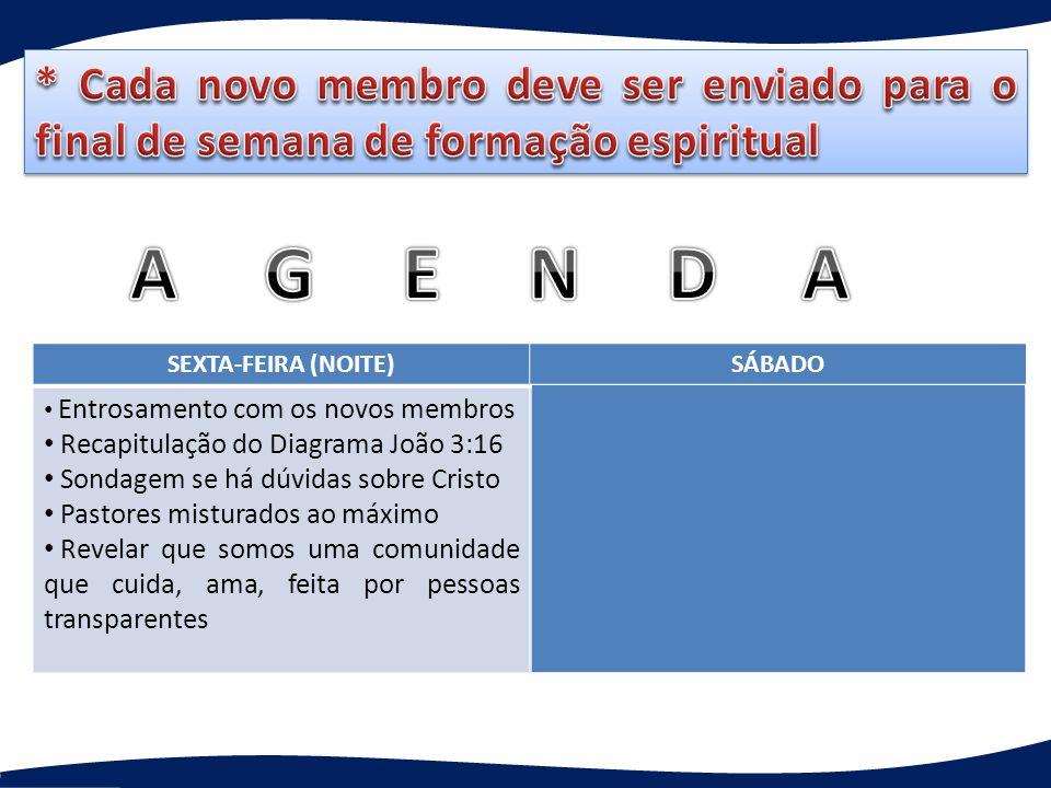 * Cada novo membro deve ser enviado para o final de semana de formação espiritual