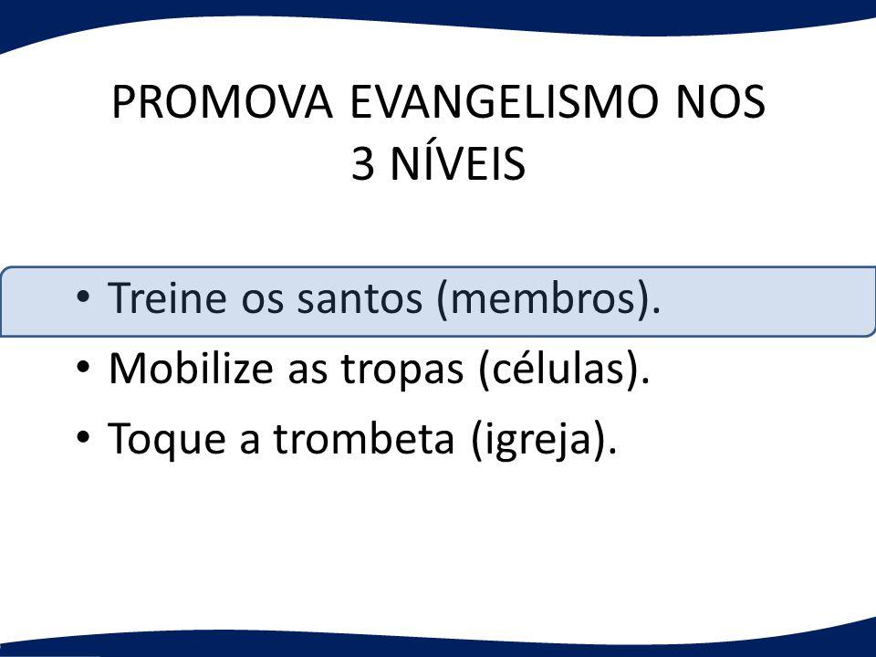 PROMOVA EVANGELISMO NOS 3 NÍVEIS