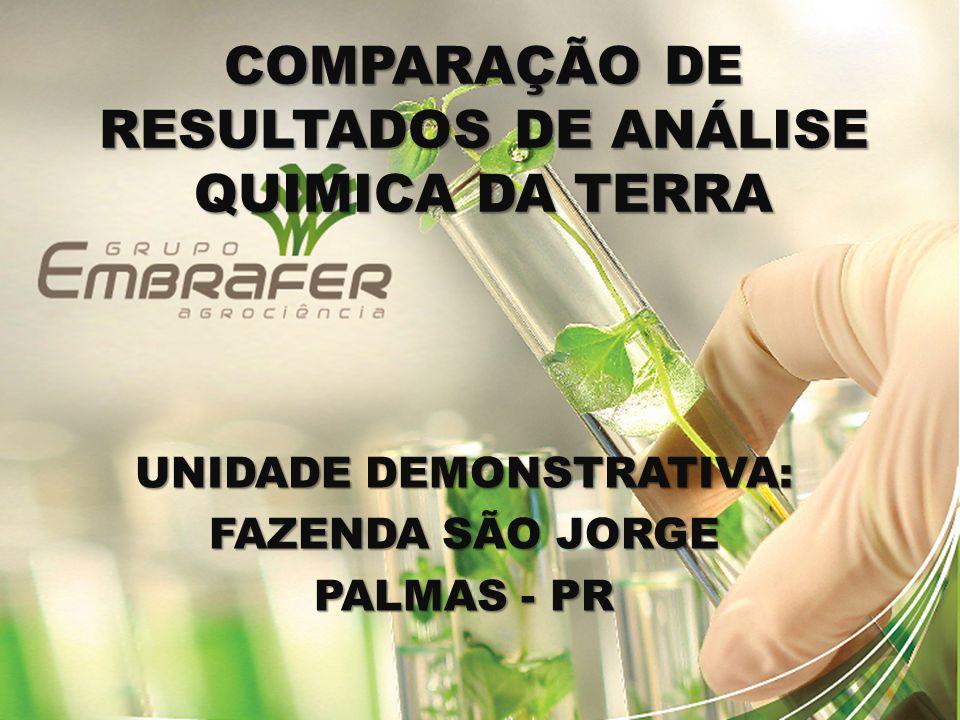 COMPARAÇÃO DE RESULTADOS DE ANÁLISE QUIMICA DA TERRA