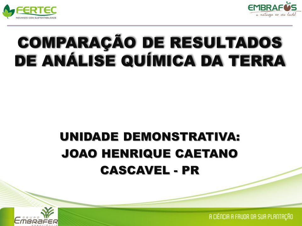 COMPARAÇÃO DE RESULTADOS DE ANÁLISE QUÍMICA DA TERRA