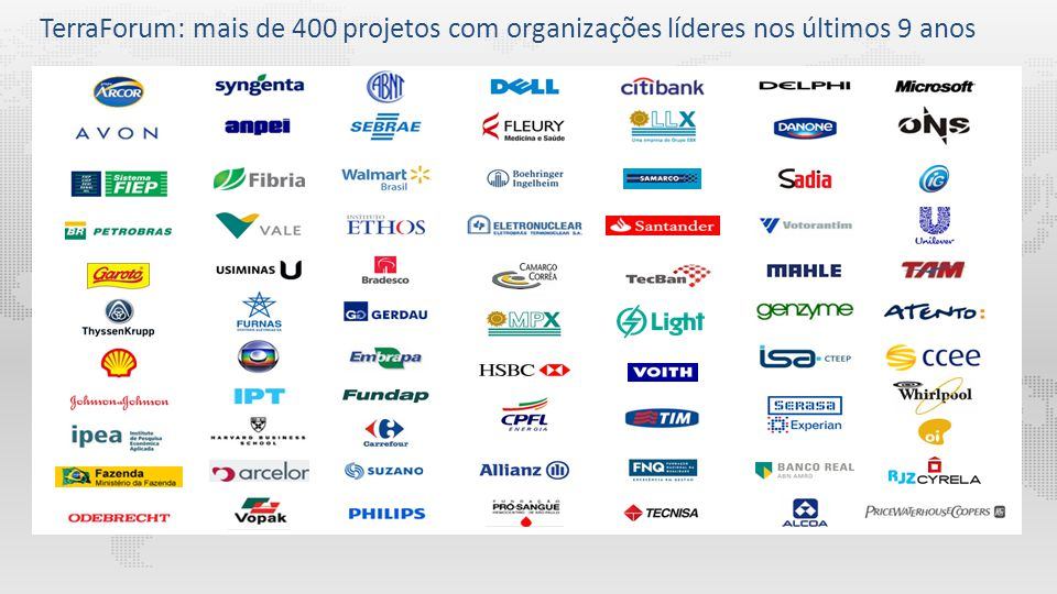 TerraForum: mais de 400 projetos com organizações líderes nos últimos 9 anos