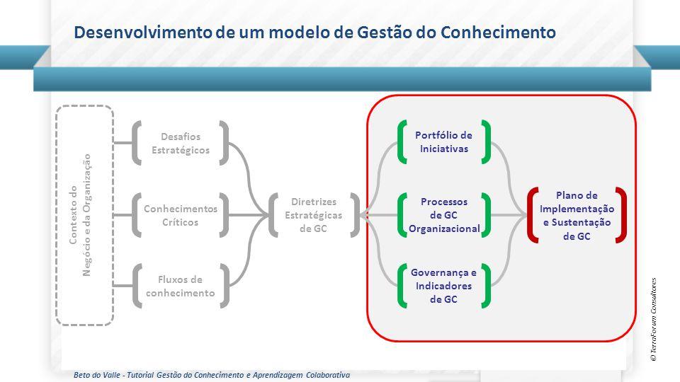 Desenvolvimento de um modelo de Gestão do Conhecimento