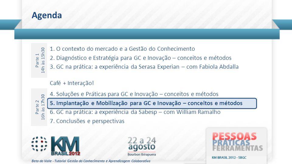 Agenda 1. O contexto do mercado e a Gestão do Conhecimento