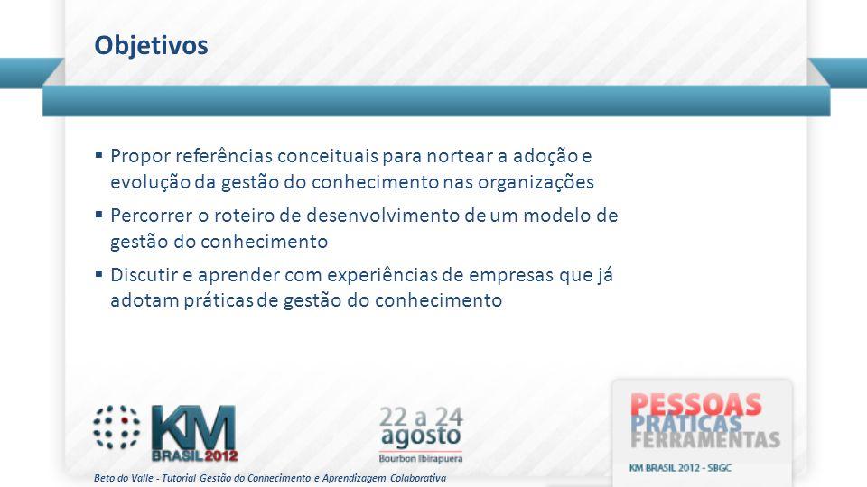 Objetivos Propor referências conceituais para nortear a adoção e evolução da gestão do conhecimento nas organizações.