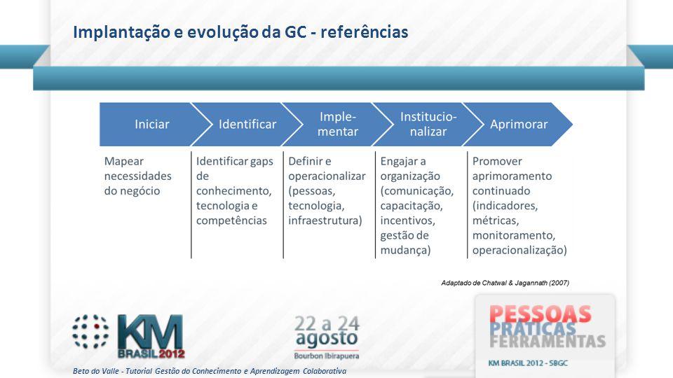 Implantação e evolução da GC - referências