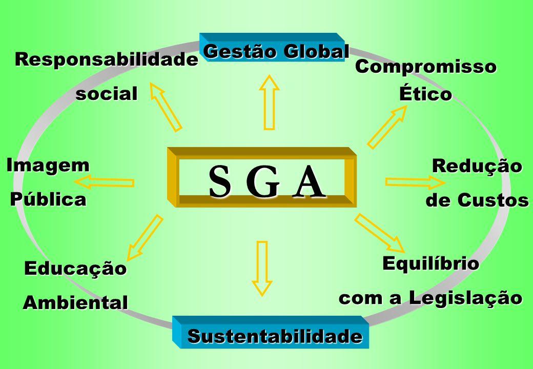 S G A Gestão Global Responsabilidade social Compromisso Ético Imagem