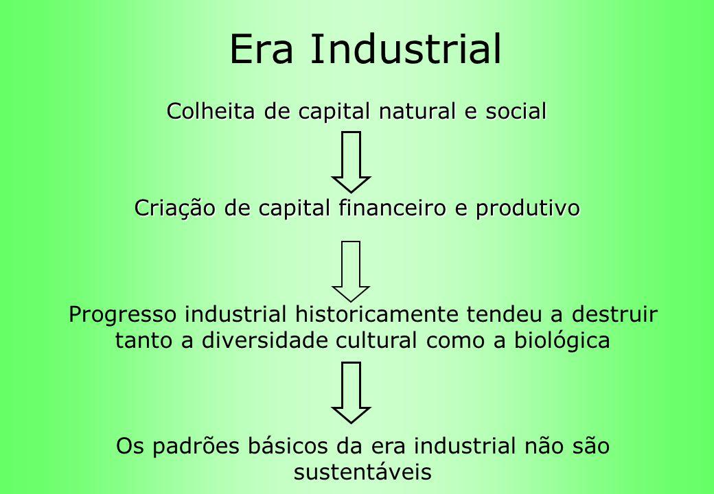 Era Industrial Colheita de capital natural e social
