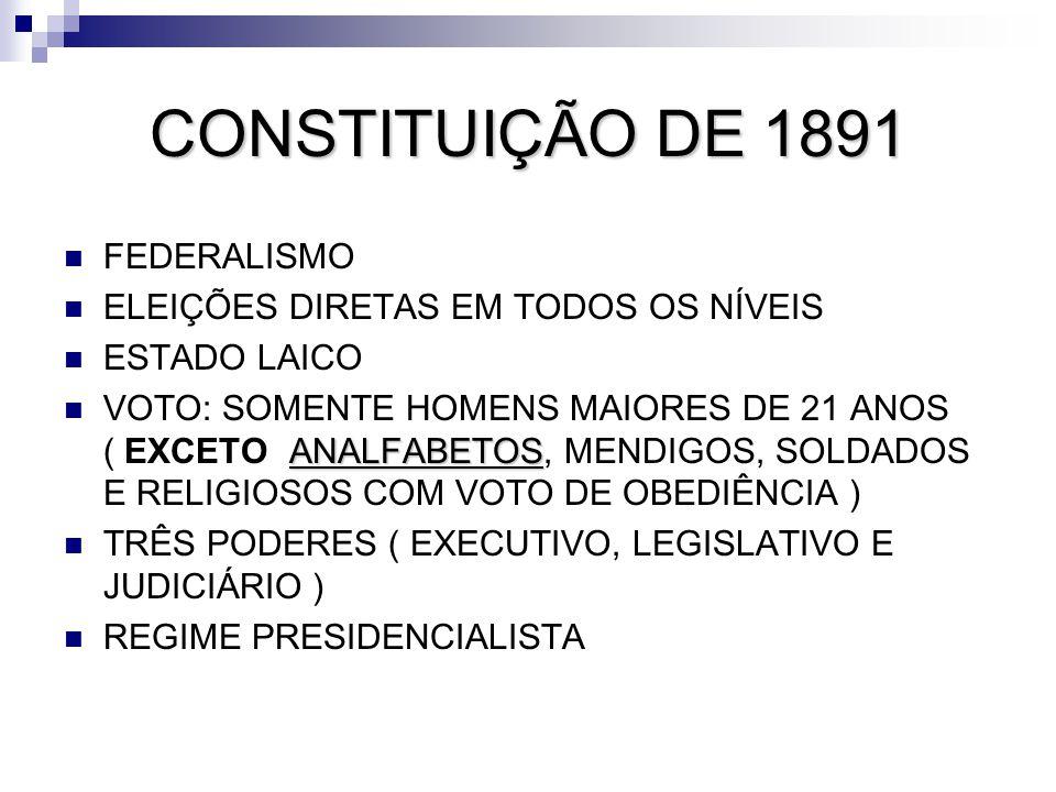 CONSTITUIÇÃO DE 1891 FEDERALISMO ELEIÇÕES DIRETAS EM TODOS OS NÍVEIS