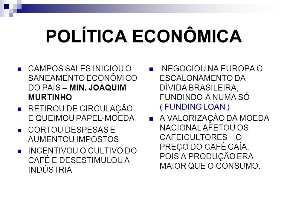 POLÍTICA ECONÔMICA CAMPOS SALES INICIOU O SANEAMENTO ECONÔMICO DO PAÍS – MIN. JOAQUIM MURTINHO. RETIROU DE CIRCULAÇÃO E QUEIMOU PAPEL-MOEDA.