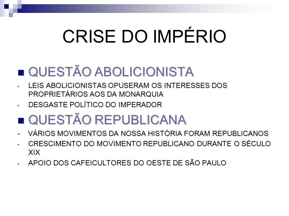 CRISE DO IMPÉRIO QUESTÃO ABOLICIONISTA QUESTÃO REPUBLICANA