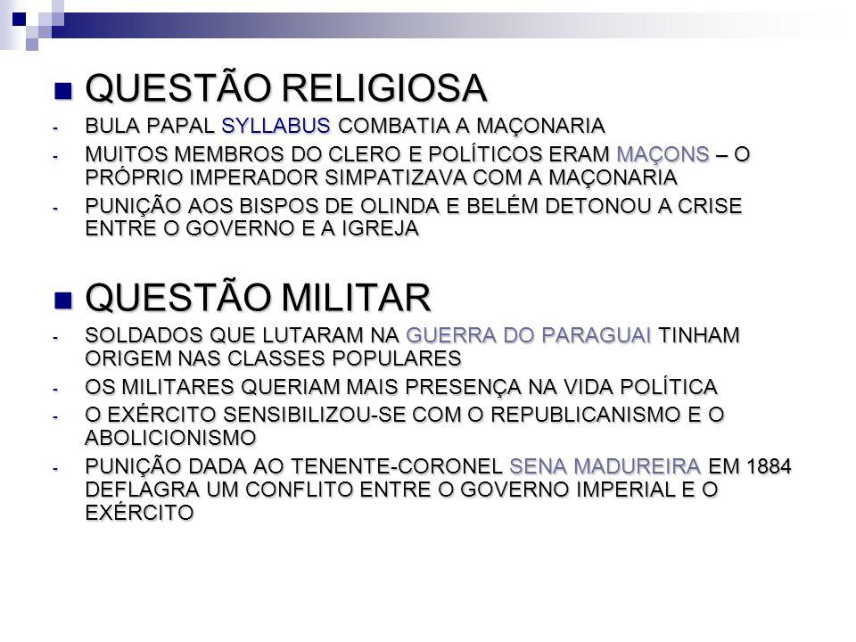 QUESTÃO RELIGIOSA QUESTÃO MILITAR