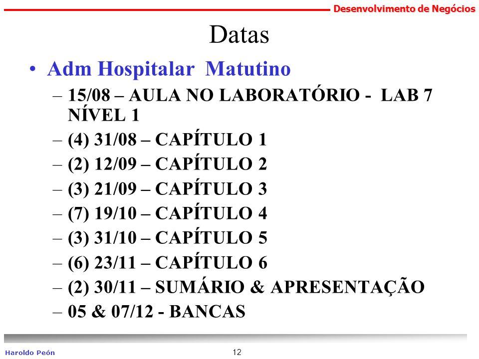 Datas Adm Hospitalar Matutino