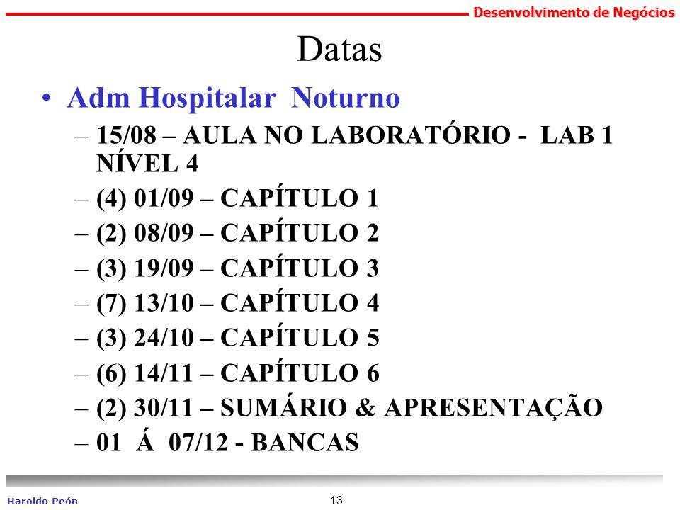 Datas Adm Hospitalar Noturno