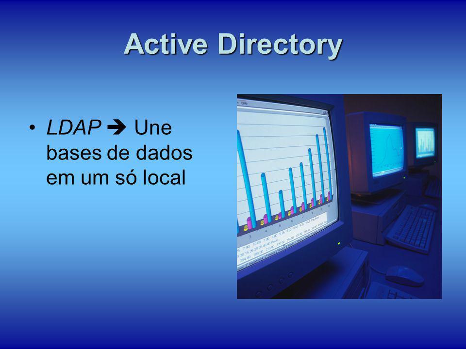 Active Directory LDAP  Une bases de dados em um só local