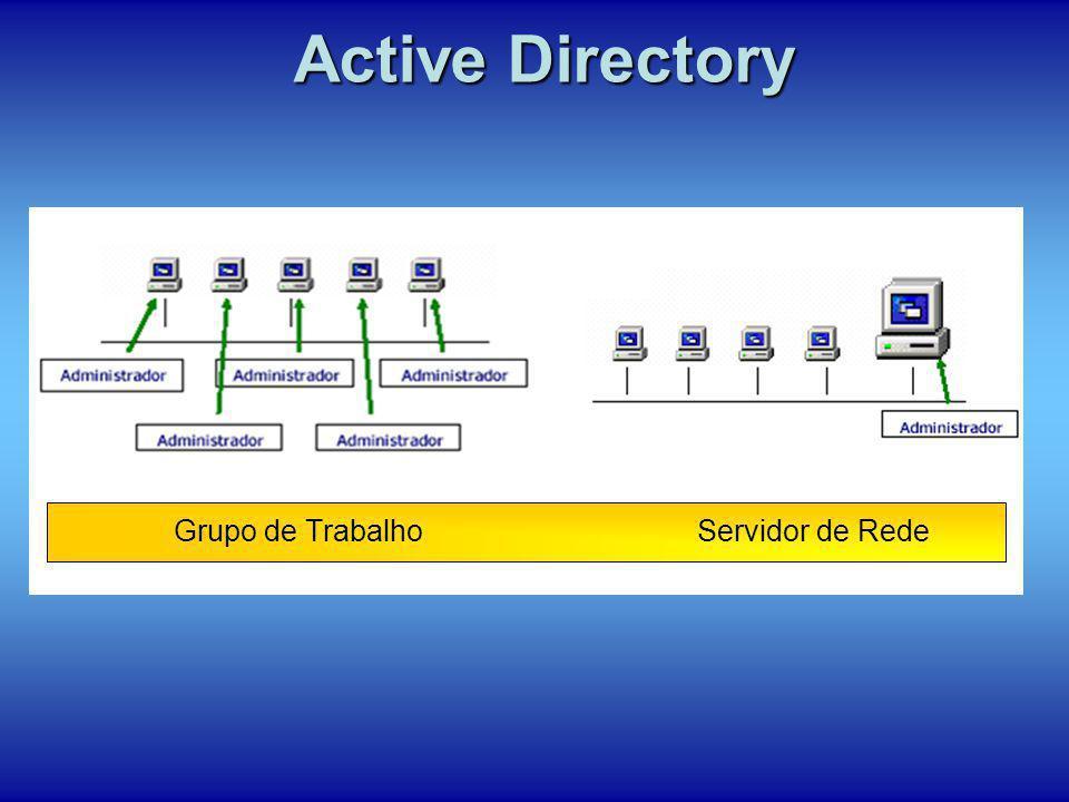 Active Directory Grupo de Trabalho Servidor de Rede
