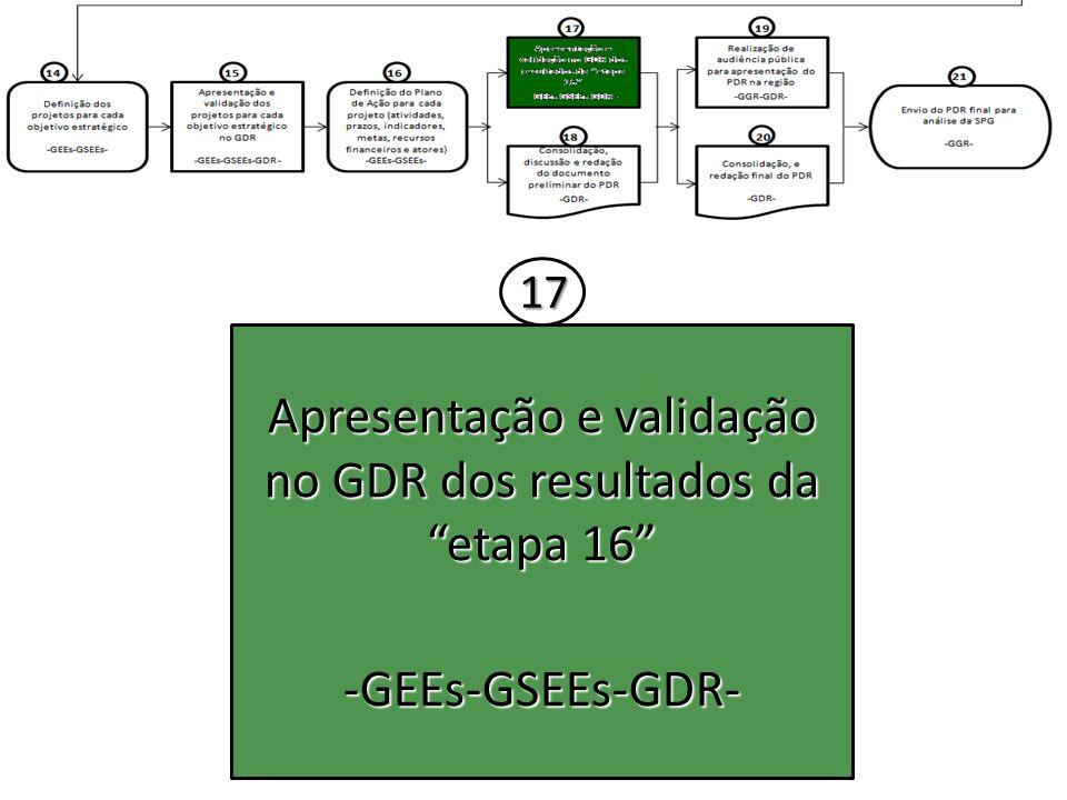 Apresentação e validação no GDR dos resultados da etapa 16