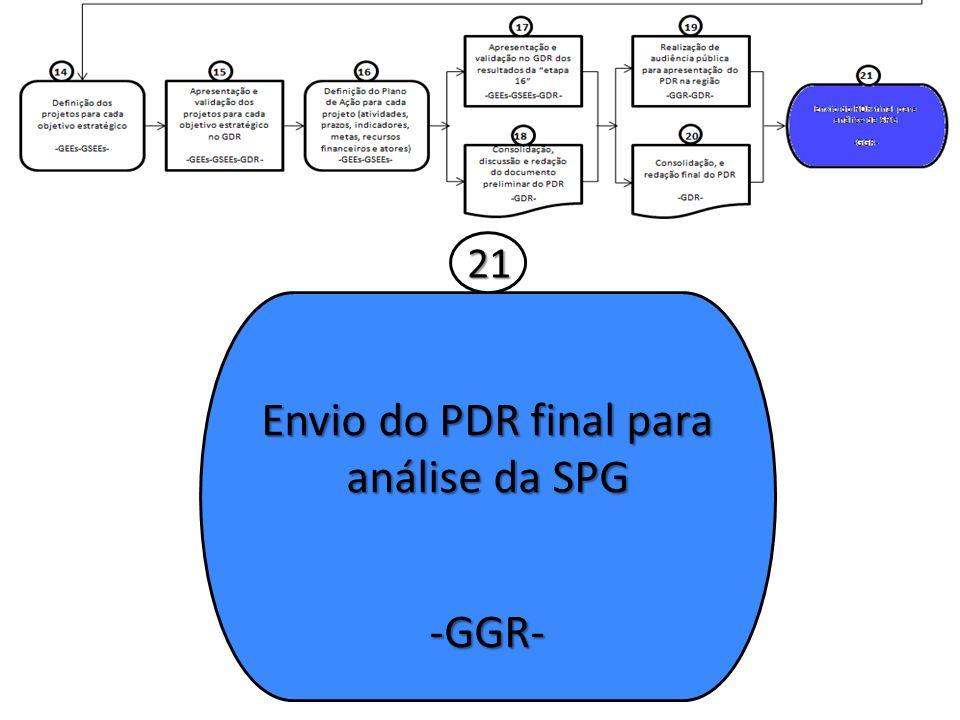 Envio do PDR final para análise da SPG
