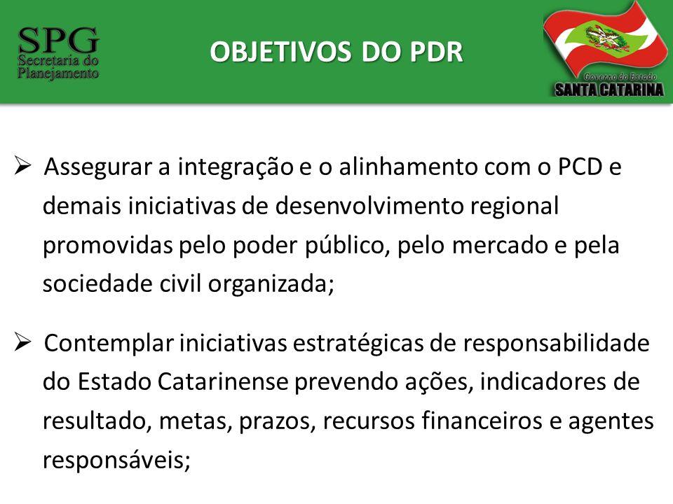 OBJETIVOS DO PDR Assegurar a integração e o alinhamento com o PCD e