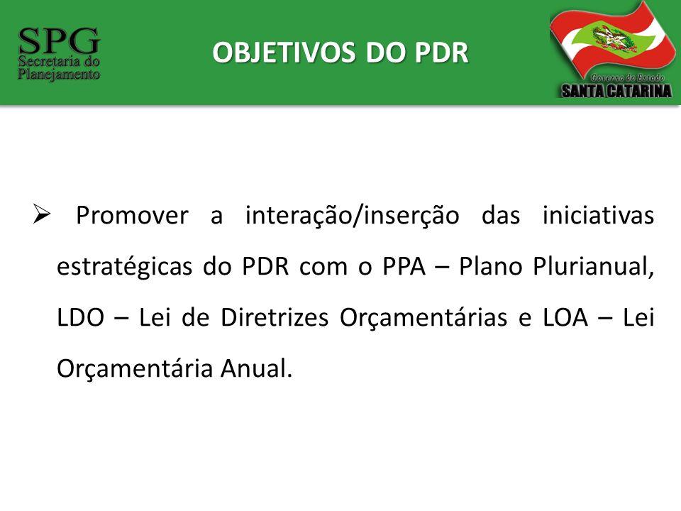 OBJETIVOS DO PDR