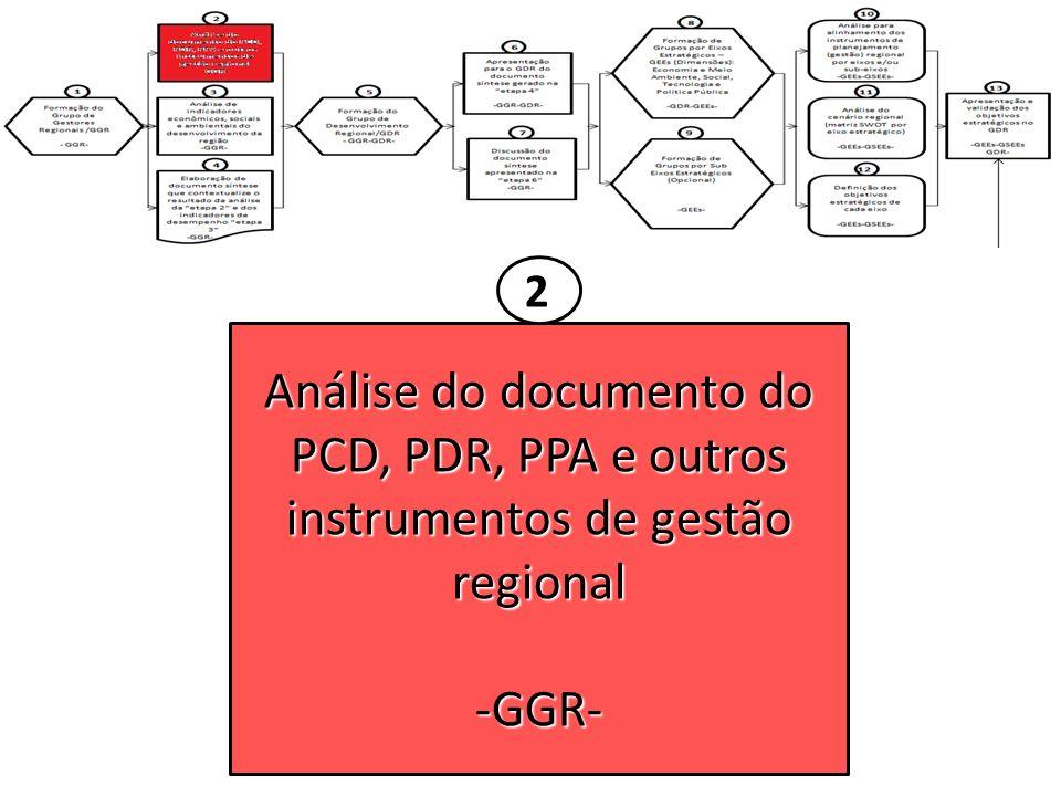2 Análise do documento do PCD, PDR, PPA e outros instrumentos de gestão regional -GGR-